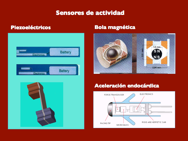 Figura 11. Tipos de sistemas de sensores