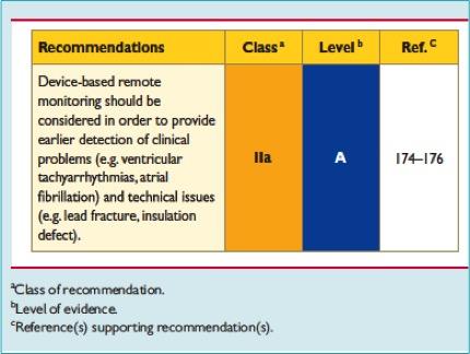 La European Society of Cardiology, en la Guías sobre estimulación y terapia de resincronización cardiaca, recomienda la monitorización remota como Clase IIa; Nivel de evidencia A.