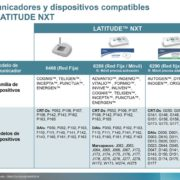 Transmisores de Boston Scientific para diferentes familias de CIED