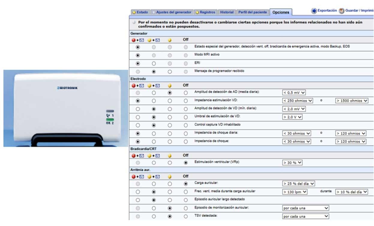 Figura 7: Según la programación se reciben, en las siguientes 24 horas, los avisos mediante SMS/e-mail/fax